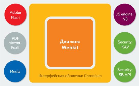 кнопка назад для сайта: