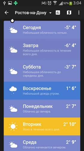 Weather Timeline - Forecast 1.6.5.1